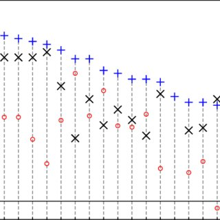(PDF) The Relativity Concept Inventory: development