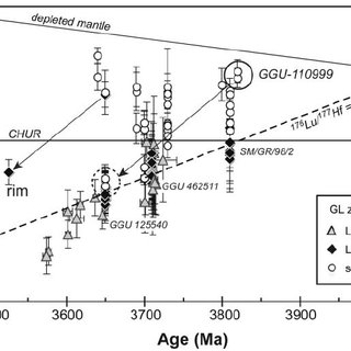 (PDF) The generation and evolution of the continental crust