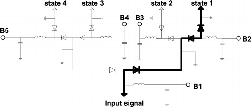Feed network layout of PIN diode switch (quarter wave