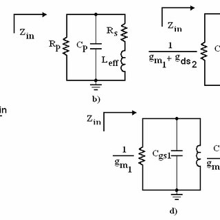 Active inductor based implemented bandpass filter