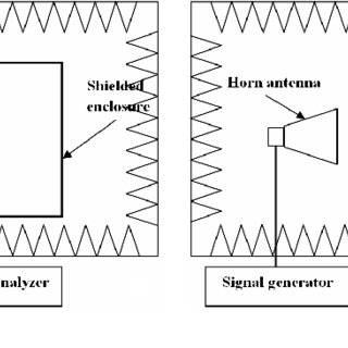 (PDF) Electrical Conductivity and Electromagnetic