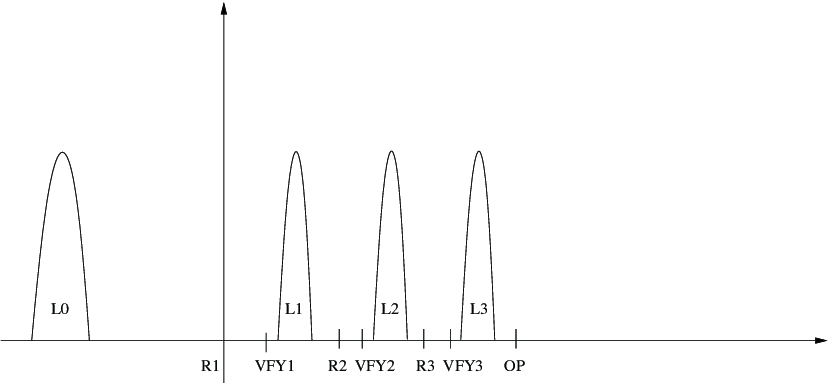 Threshold voltage distributions in a MLC NAND flash. Read