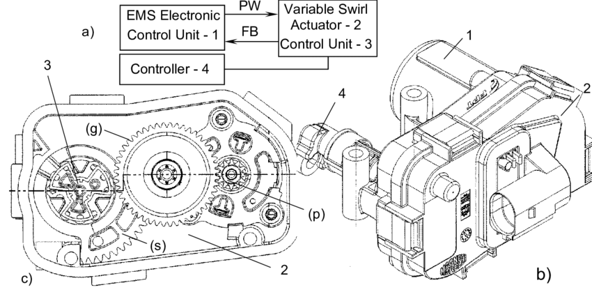Detailed Car Engine Diagram. Wiring. Wiring Diagrams