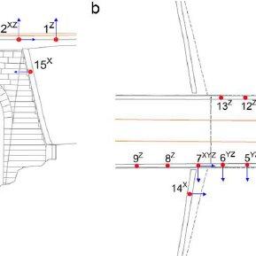 Three-dimensional finite element model of PK124 bridge