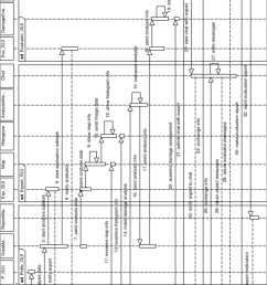 user interaction sequence diagram user interaction view  [ 850 x 1259 Pixel ]