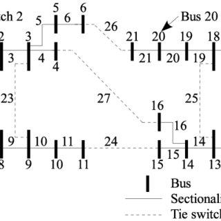 (PDF) Efficient Network Reconfiguration Using Minimum Cost