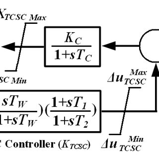 Generalized model of multimachine system with TCSC