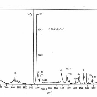 Figure S3 . IR spectrum of PhN=C=C=C=O 1b formed by FVT of