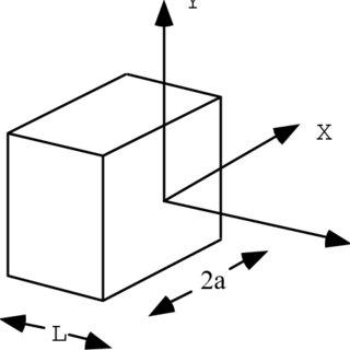 (PDF) Ferrofluid flow for TOUGH2