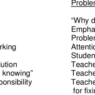 (PDF) Solution-Focused Accountability Schools for the