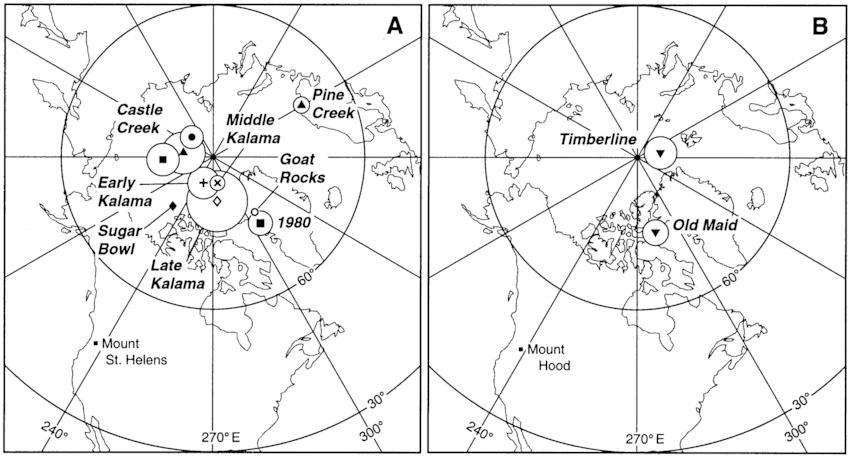 Lambert equal-area plot of paleomagnetic poles for the