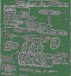 malaria assessment sample student model [ 850 x 1007 Pixel ]
