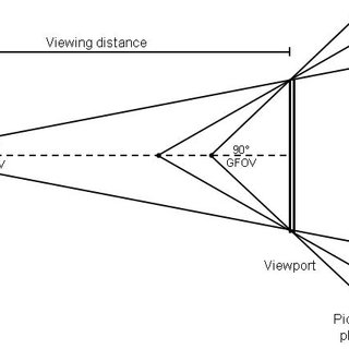 -Schematic drawing showing the computer graphics Geometric
