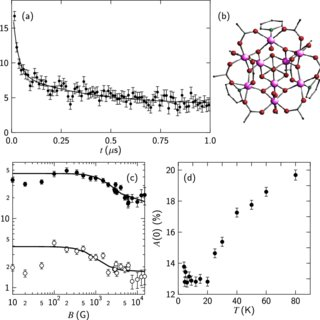 The two-dimensional network structure of Cu(NCS) 2 (pyz