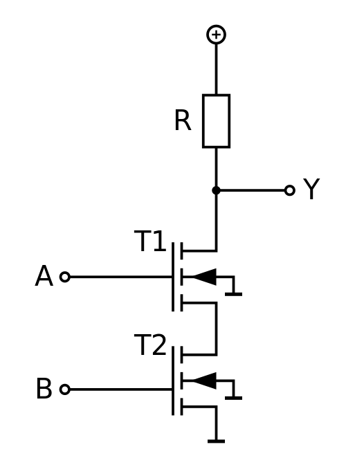 How do we implement logic gates? Is there any connection