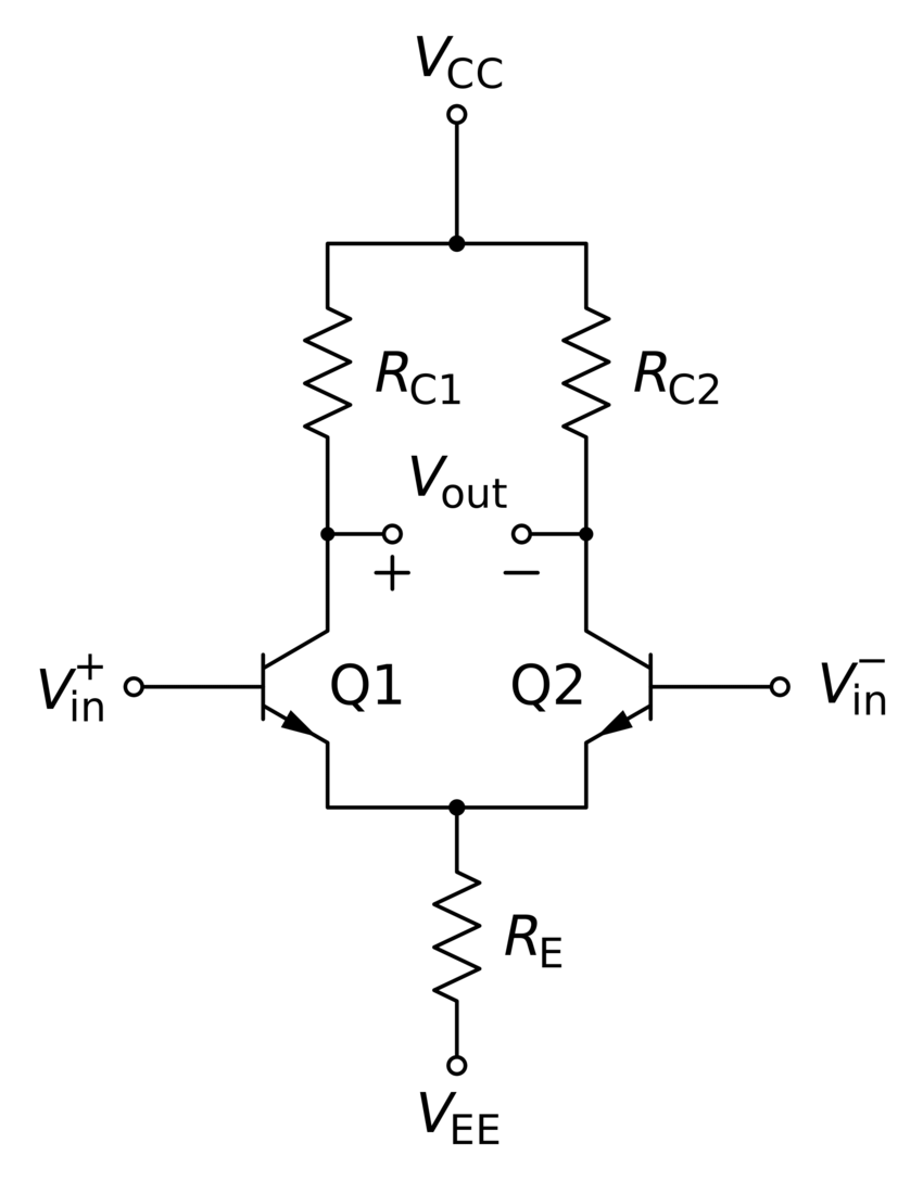 What is the idea of a balanced bridge circuit? Why it is