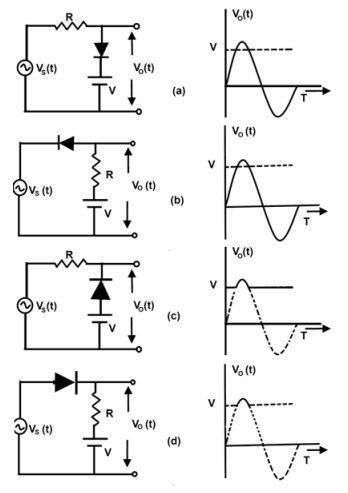 Clippers Circuit Pdf