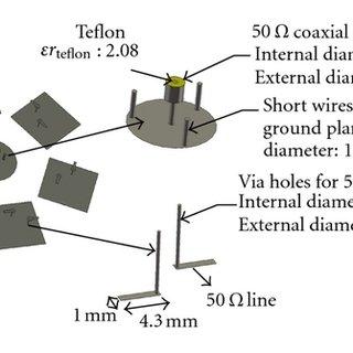 The printed Yagi-Uda antenna is made of 15 dipoles printed