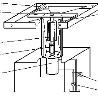 (PDF) UNCERTAINTY IN TORQUE CALIBRATION USING VERTICAL