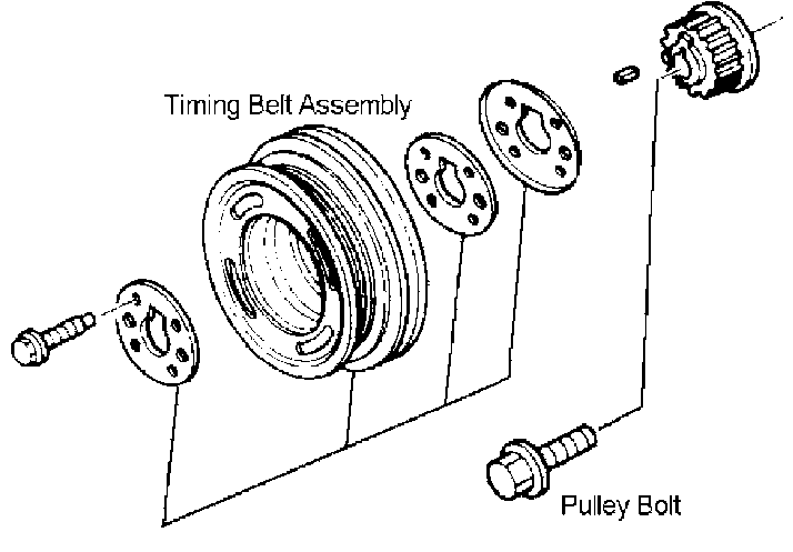 Schematic of the crankshaft timing belt assembly, timing