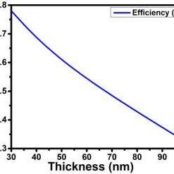 Nanostructure of GaP/GaAs bonded interfaces ͑ a ͒ before