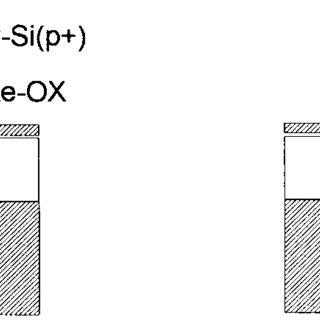(PDF) LDD design tradeoffs for single transistor latch-up