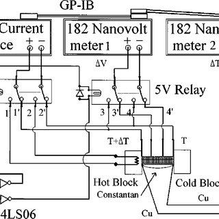 (PDF) Simple technique for the simultaneous measurements