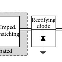 (PDF) Compact Wake-Up Module Design Based on an Energy