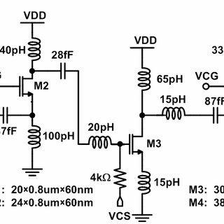 (PDF) A 1.2V, 140GHz receiver with on-die antenna in 65nm CMOS