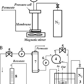 Selenium removal with iron nanoparticle suspension in