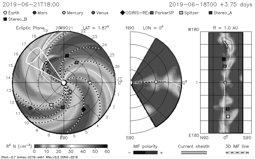 Solar wind structure at the end of June 2019 according to