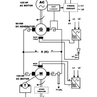 Basic circuit of Ward-Leonard group with a 125 HP AC motor