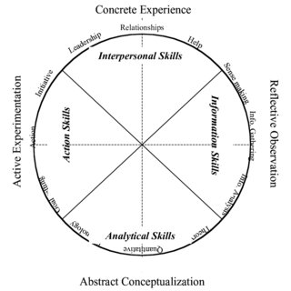 (PDF) An Experiential Approach to Cross-Cultural Learning