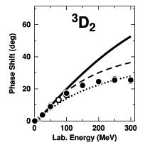 The quasiparticle density of states ~ (!) for the N-fold