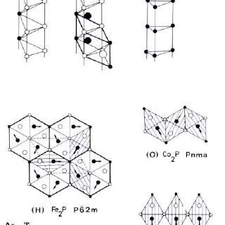 (PDF) Handbook of Magnetism and Advanced Magnetic Materials
