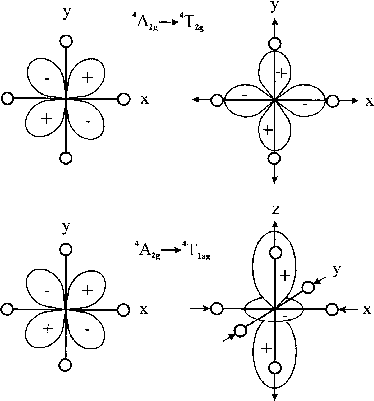 Coupling of 4 T 2g and 4 T 1ag final states to e g modes