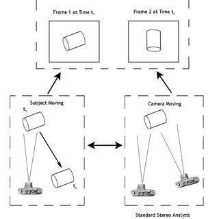 Model Guided Tracking Mechanism V. EXPERIMENTAL RESULTS