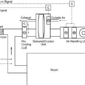 Schematic diagram of HVAC plant used to control the