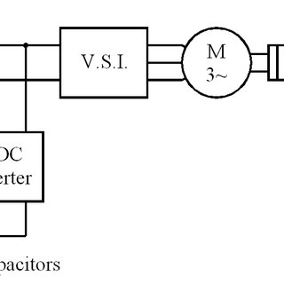 (PDF) Improvement of the Energy Recovery of Traction