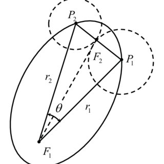 (PDF) Analytical Study of Tangent Orbit and Conditions for