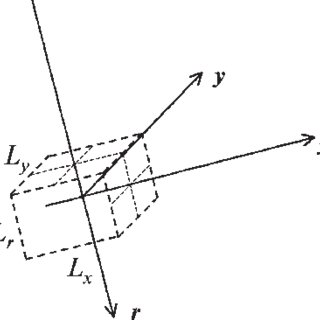 Radar acquisition geometry of the Master image. r axis