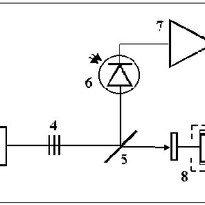 Schematic view of the installation for photocurrent