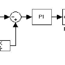 (PDF) Design of Solar PV Cell Based Inverter for