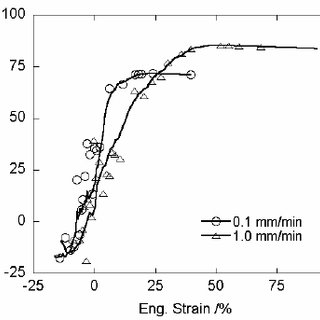 (PDF) Adhesion studies between HMX and EDC37 binder system