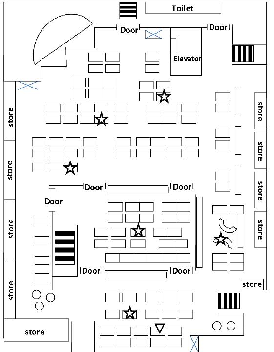 Floor plan of student cafeteria in Chia-Nan University of