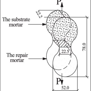 (PDF) Influence of polyacrylic ester and silica fume on