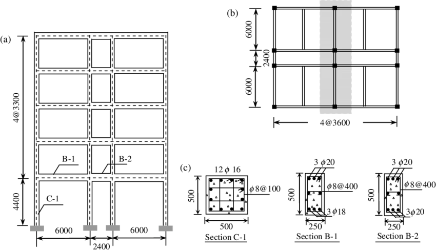 (a) Elevation view, (b) plan view and (c) the steel