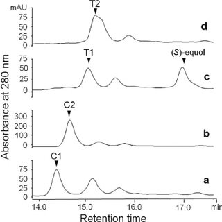 Separation of THD stereoisomers by chiral column HPLC. C1