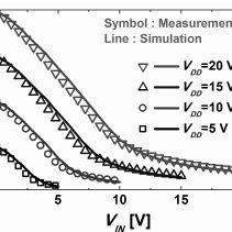 (PDF) Physics-based SPICE model of a-InGaZnO thin-film