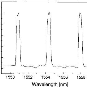 Measured output spectrum of the multiwavelength Raman